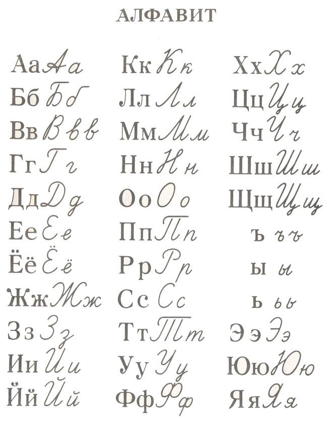 Alfabeto Cirílico Russo