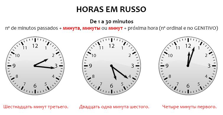 horas-em-russo - 2