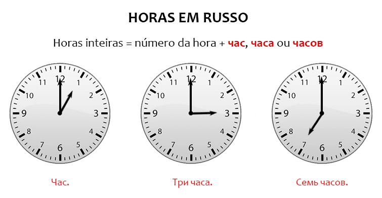 horas-russo